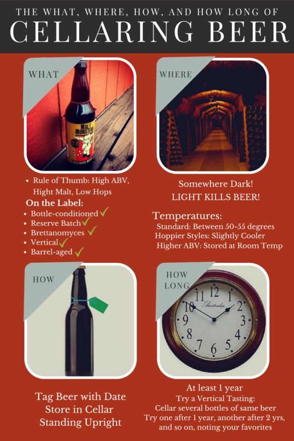 Cellaring Beer(4)